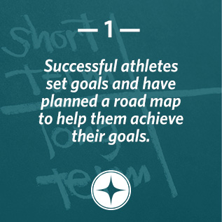 Successful athletes set goals and have planned a road map to help them achieve their goals.