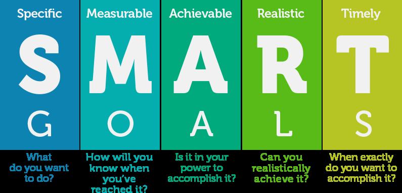 Goal-Setting - TrueSport - Teach